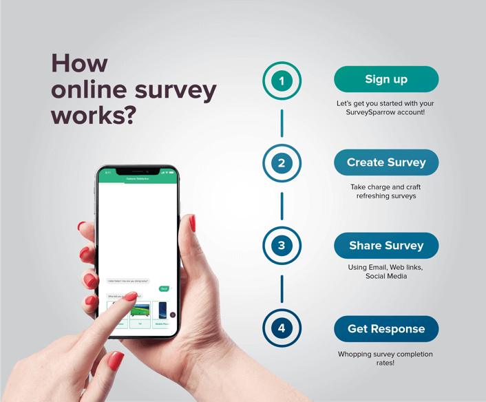 Market Research Surveys, Study your market thoroughly with online market research surveys, https://www.im-reviews.myonlinebiz4u2.com/, How Research Surveys allow you to explore the mark market place, Use Market Research Surveys to Assess Your Competition, https://www.im-reviews.myonlinebiz4u2.com/, Use SurveySparrow for your online market research surveys.